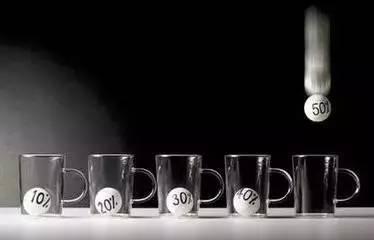 利润翻了700倍!1个杯子是如何从3元卖到2000元的?这套路放哪都实用!