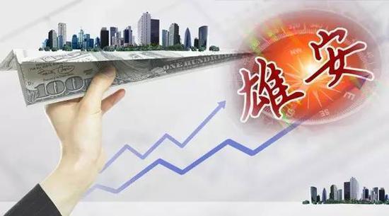 【绝活专访】资深金融人士看雄安—专访复华资产李鹏